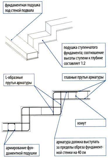 """"""",""""opodvale.narod.ru"""